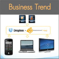 Business Trend